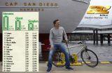 Ausgezeichnet - beim SAZ-Bike- und VSF-Händlerranking