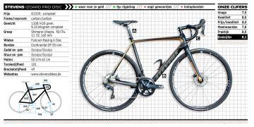 Izoard Pro Disc in Fiets Grafik 1.jpg